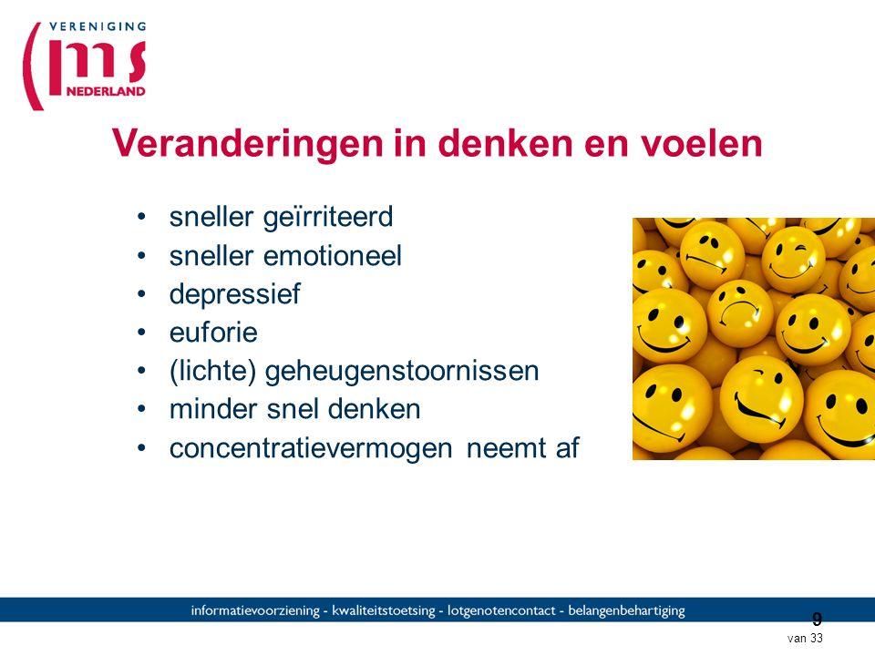 2e, 3e, 4e,...Xde schub Verder afscheid Shock Ontkenning Verdriet Boosheid Agressie/ depressie Aanvaarden/ accepteren