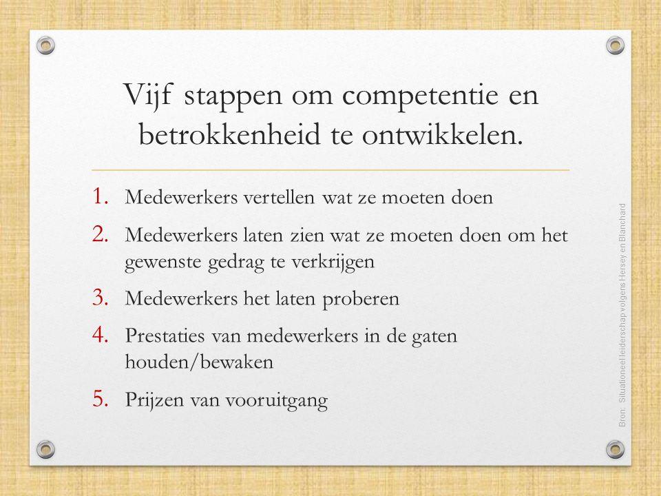 Vijf stappen om competentie en betrokkenheid te ontwikkelen. 1. Medewerkers vertellen wat ze moeten doen 2. Medewerkers laten zien wat ze moeten doen