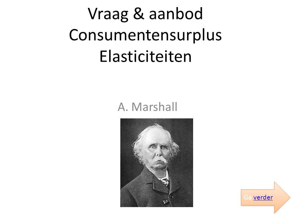 Vraag & aanbod Consumentensurplus Elasticiteiten A. Marshall Ga verder