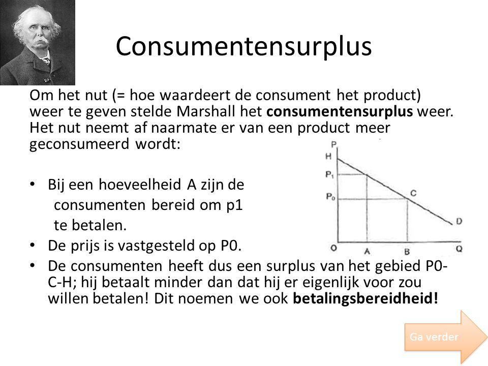 Consumentensurplus Om het nut (= hoe waardeert de consument het product) weer te geven stelde Marshall het consumentensurplus weer. Het nut neemt af n