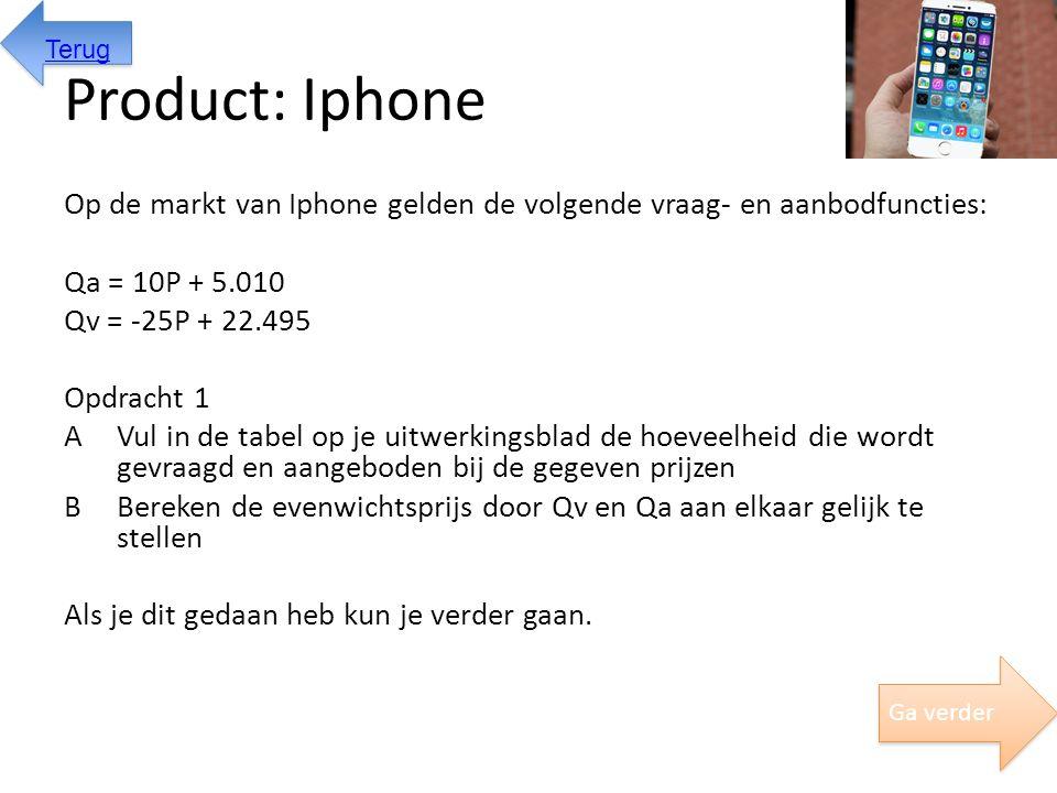 Product: Iphone Op de markt van Iphone gelden de volgende vraag- en aanbodfuncties: Qa = 10P + 5.010 Qv = -25P + 22.495 Opdracht 1 AVul in de tabel op