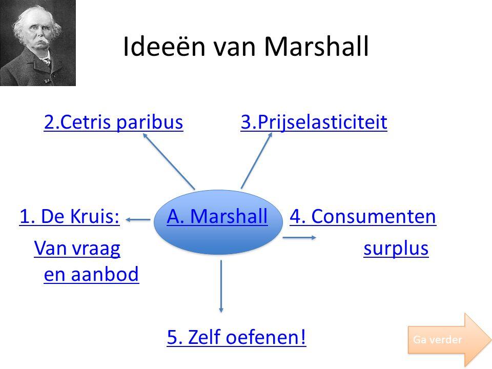Ideeën van Marshall 2.Cetris paribus3.Prijselasticiteit 1. De Kruis:A. Marshall4. Consumenten Van vraagsurplus en aanbodVan vraagsurplus en aanbod 5.