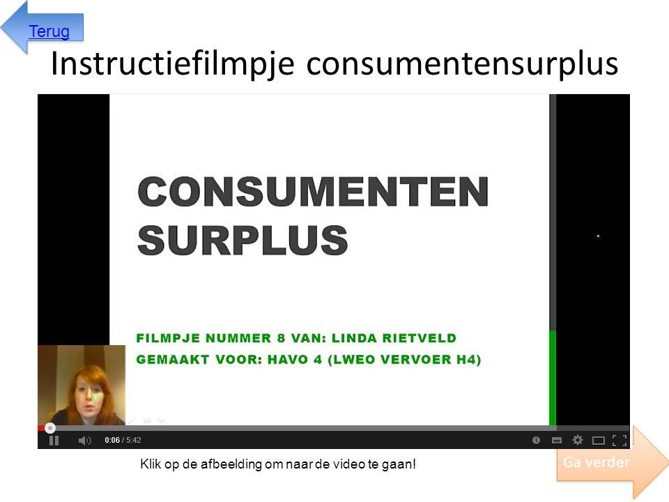 Instructiefilmpje consumentensurplus Ga verder Terug Klik op de afbeelding om naar de video te gaan!