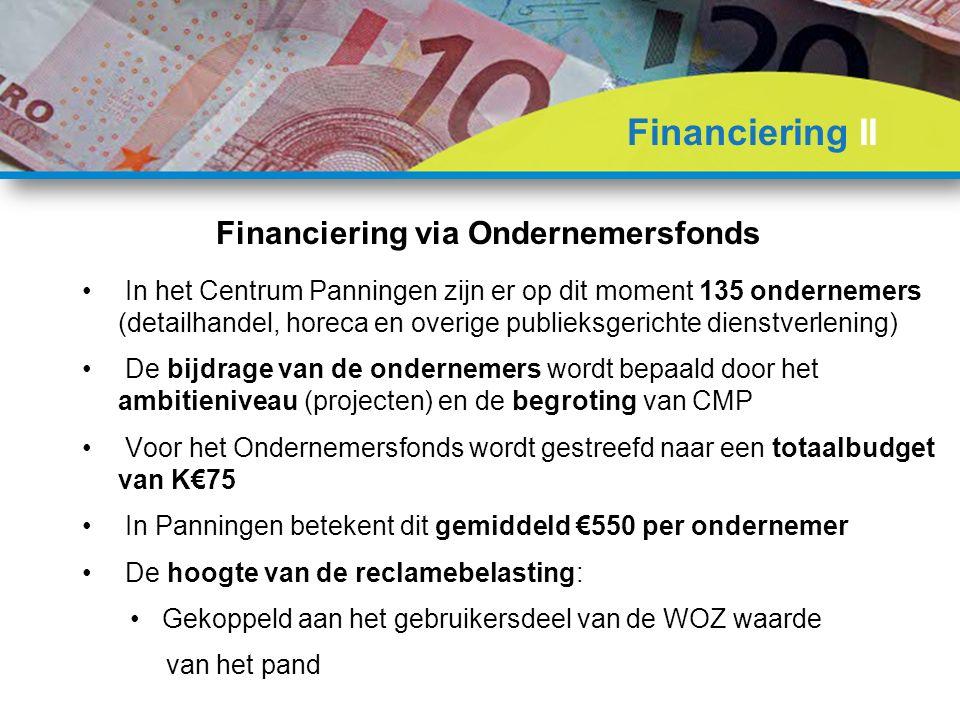 In het Centrum Panningen zijn er op dit moment 135 ondernemers (detailhandel, horeca en overige publieksgerichte dienstverlening) De bijdrage van de ondernemers wordt bepaald door het ambitieniveau (projecten) en de begroting van CMP Voor het Ondernemersfonds wordt gestreefd naar een totaalbudget van K€75 In Panningen betekent dit gemiddeld €550 per ondernemer De hoogte van de reclamebelasting: Gekoppeld aan het gebruikersdeel van de WOZ waarde van het pand Financiering via Ondernemersfonds Financiering II