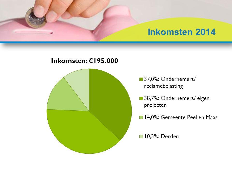 Inkomsten 2014
