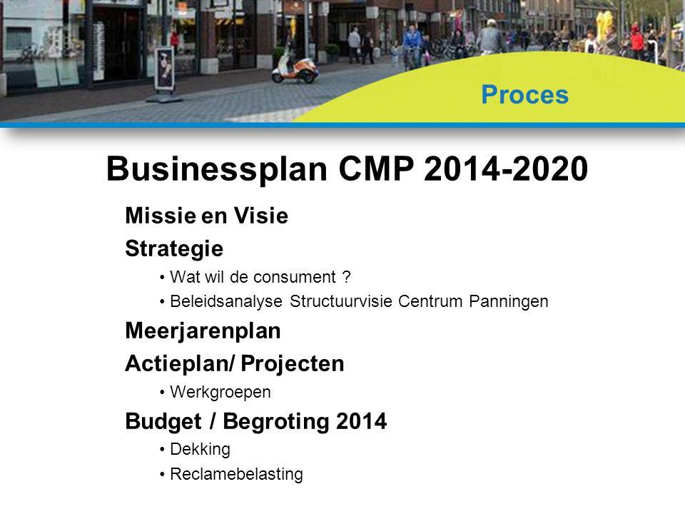 Businessplan CMP 2014-2020 Missie en Visie Strategie Wat wil de consument .