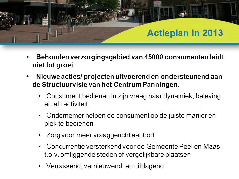 Behouden verzorgingsgebied van 45000 consumenten leidt niet tot groei Nieuwe acties/ projecten uitvoerend en ondersteunend aan de Structuurvisie van het Centrum Panningen.