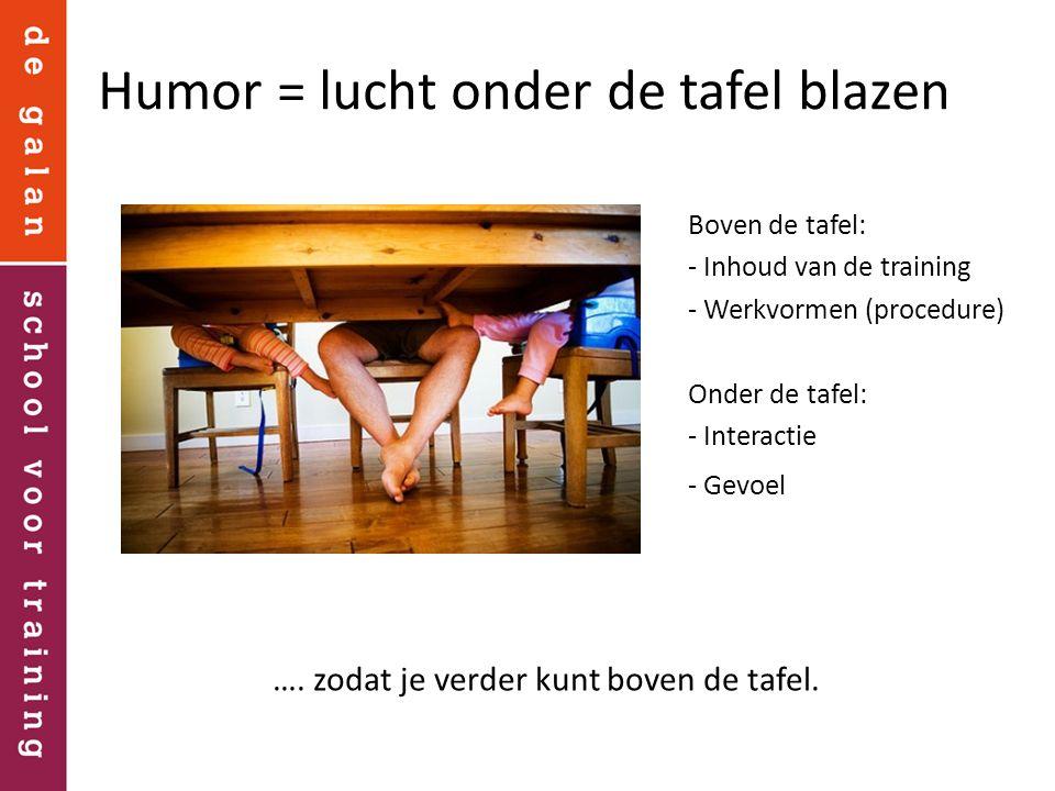 Humor = lucht onder de tafel blazen Boven de tafel: - Inhoud van de training - Werkvormen (procedure) Onder de tafel: - Interactie - Gevoel ….