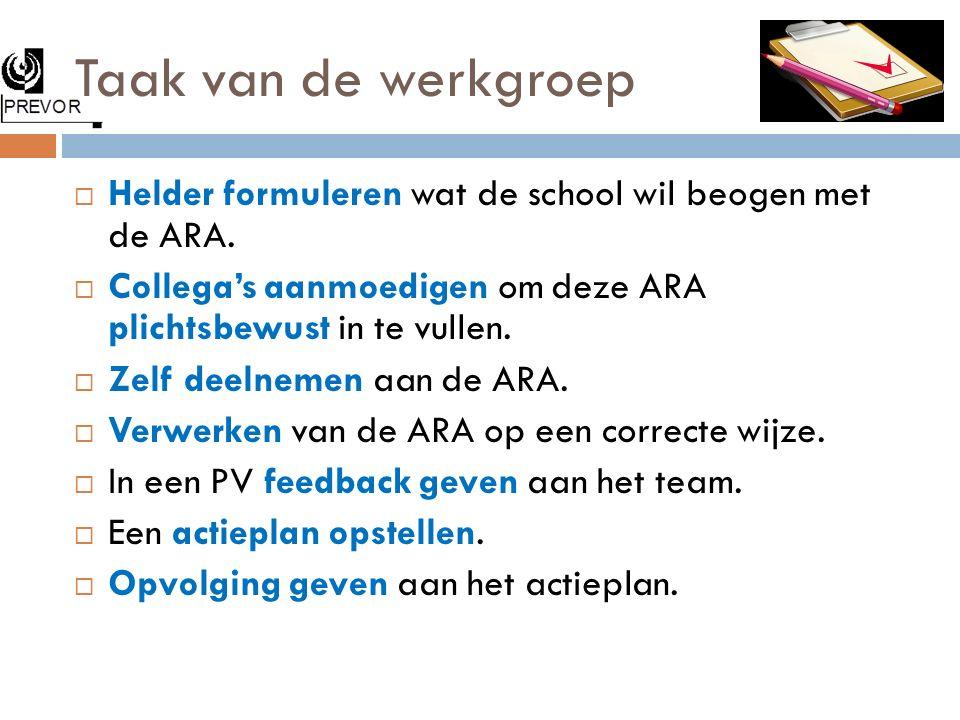 Taak van de werkgroep  Helder formuleren wat de school wil beogen met de ARA.  Collega's aanmoedigen om deze ARA plichtsbewust in te vullen.  Zelf