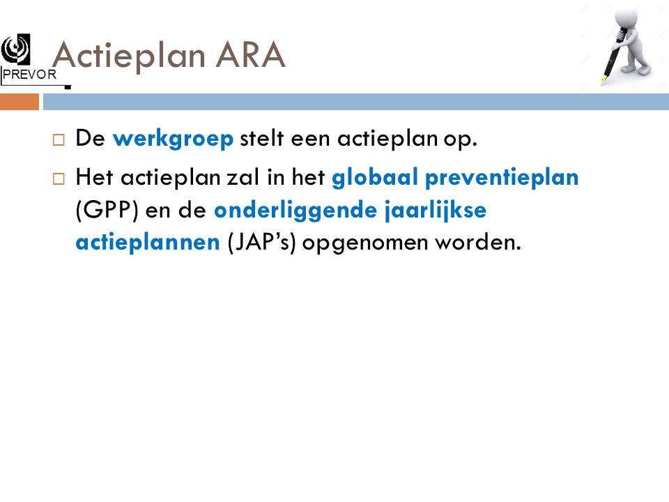 Actieplan ARA  De werkgroep stelt een actieplan op.  Het actieplan zal in het globaal preventieplan (GPP) en de onderliggende jaarlijkse actieplanne