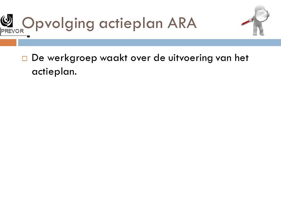 Opvolging actieplan ARA  De werkgroep waakt over de uitvoering van het actieplan.