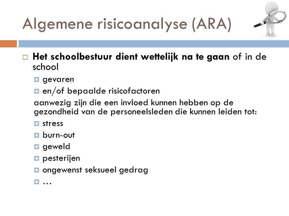 Algemene risicoanalyse (ARA)  Het schoolbestuur dient wettelijk na te gaan of in de school  gevaren  en/of bepaalde risicofactoren aanwezig zijn di