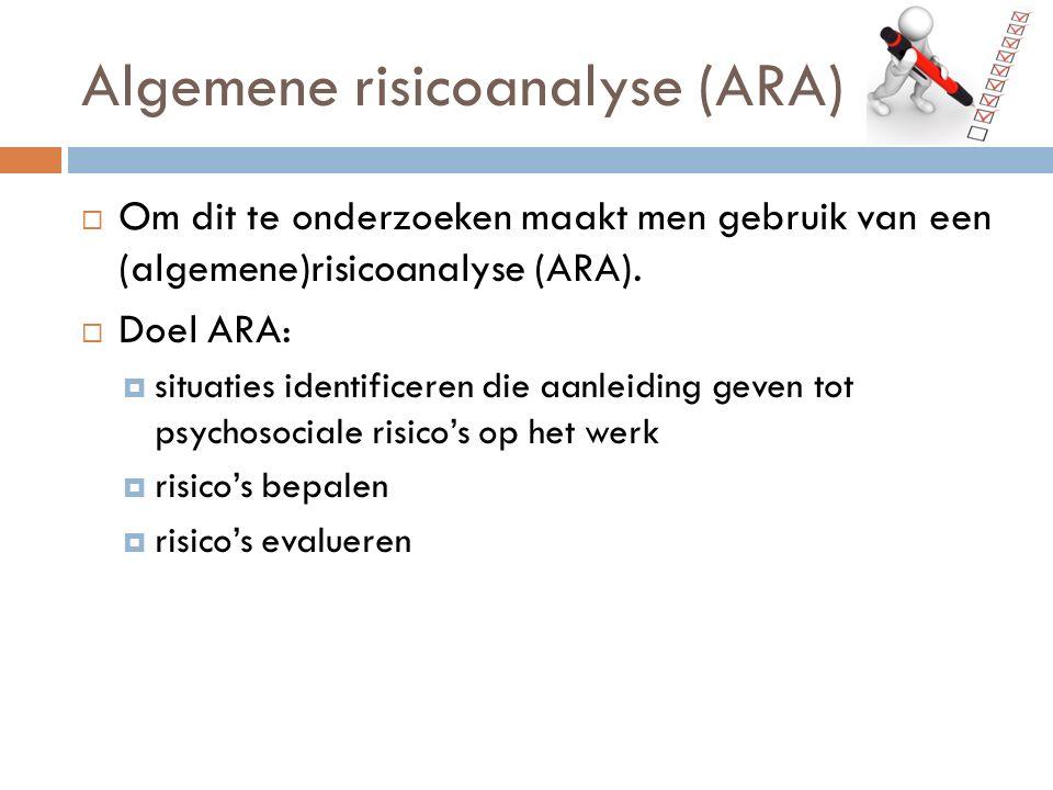 Algemene risicoanalyse (ARA)  Om dit te onderzoeken maakt men gebruik van een (algemene)risicoanalyse (ARA).  Doel ARA:  situaties identificeren di