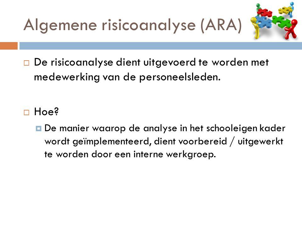 Algemene risicoanalyse (ARA)  De risicoanalyse dient uitgevoerd te worden met medewerking van de personeelsleden.  Hoe?  De manier waarop de analys