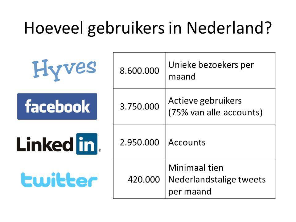 Hoeveel gebruikers in Nederland.