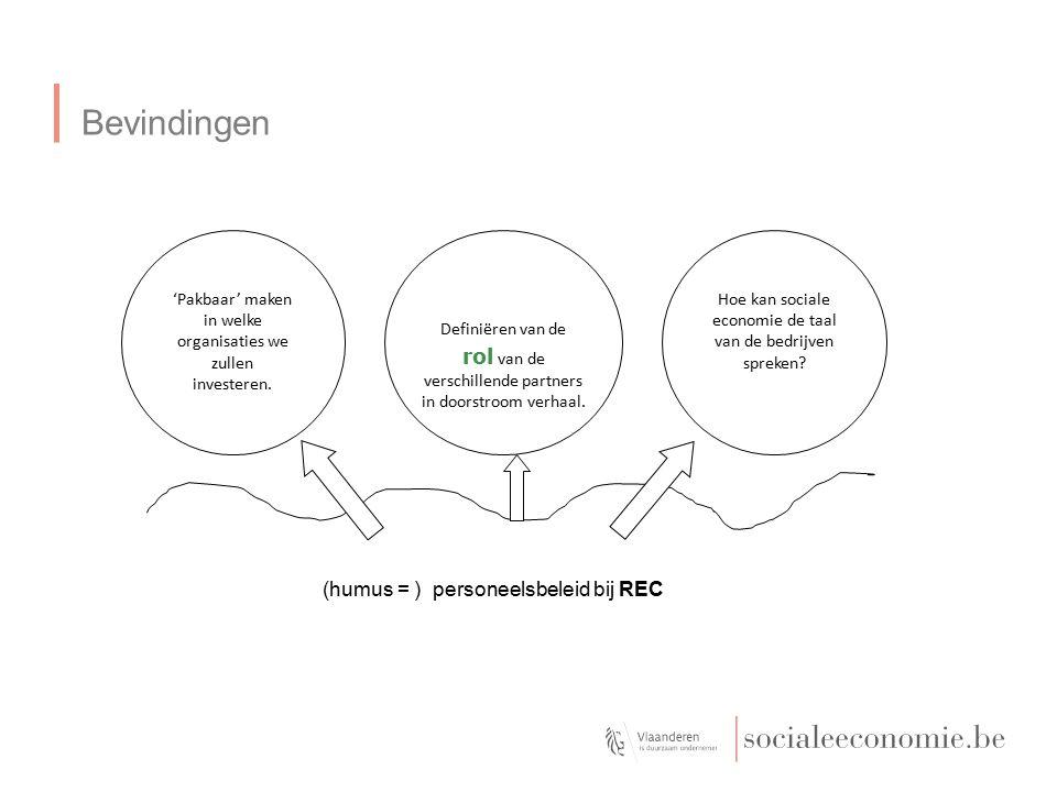 Bevindingen 'Pakbaar' maken in welke organisaties we zullen investeren. Definiëren van de rol van de verschillende partners in doorstroom verhaal. Hoe