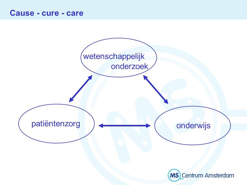 wetenschappelijk onderzoek onderwijs patiëntenzorg Cause - cure - care