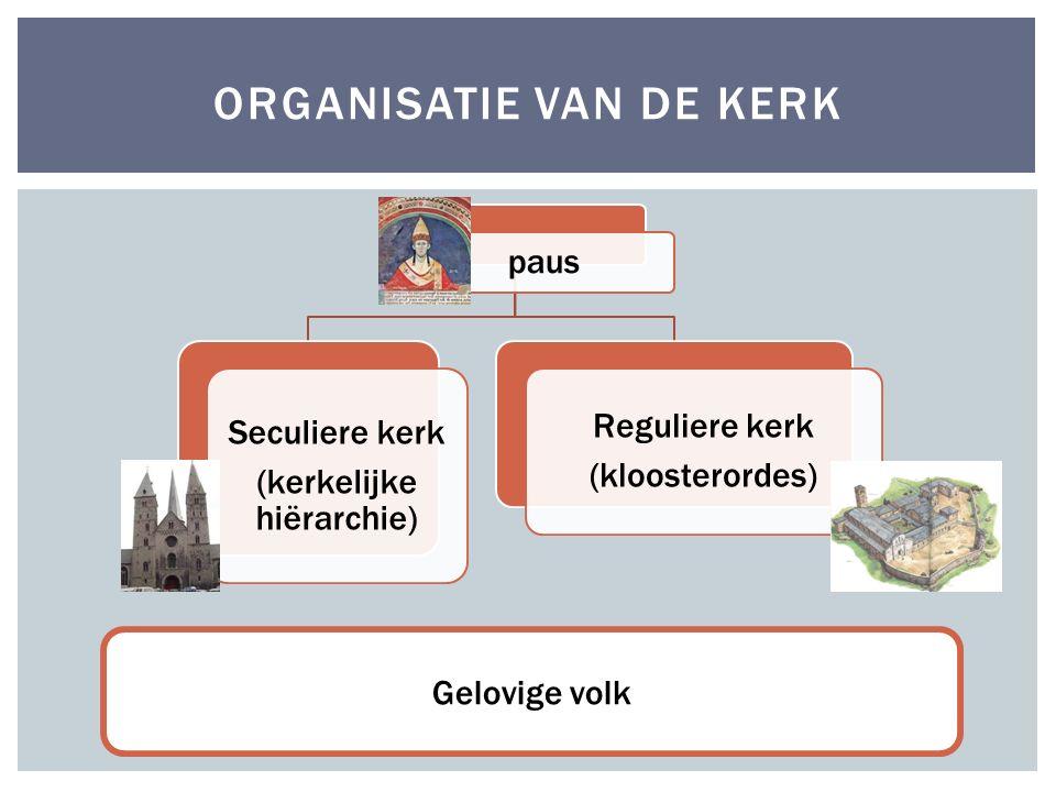 ORGANISATIE VAN DE KERK paus Seculiere kerk (kerkelijke hiërarchie) Reguliere kerk (kloosterordes) Gelovige volk