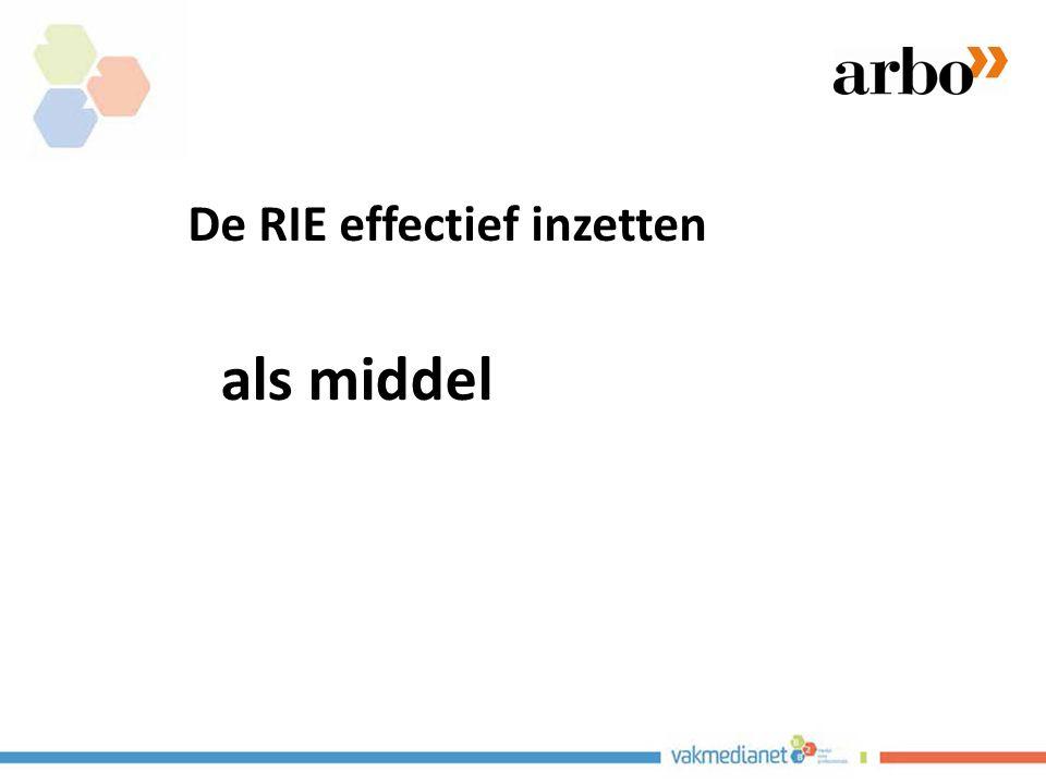 nvvk Gerard de Groot22 Focus Als je risico's inventariseert dan is het waarnemen van onveilige en ongezonde werkuitvoering (en het vaststellen van de reden daarvan) het belangrijkste onderwerp.
