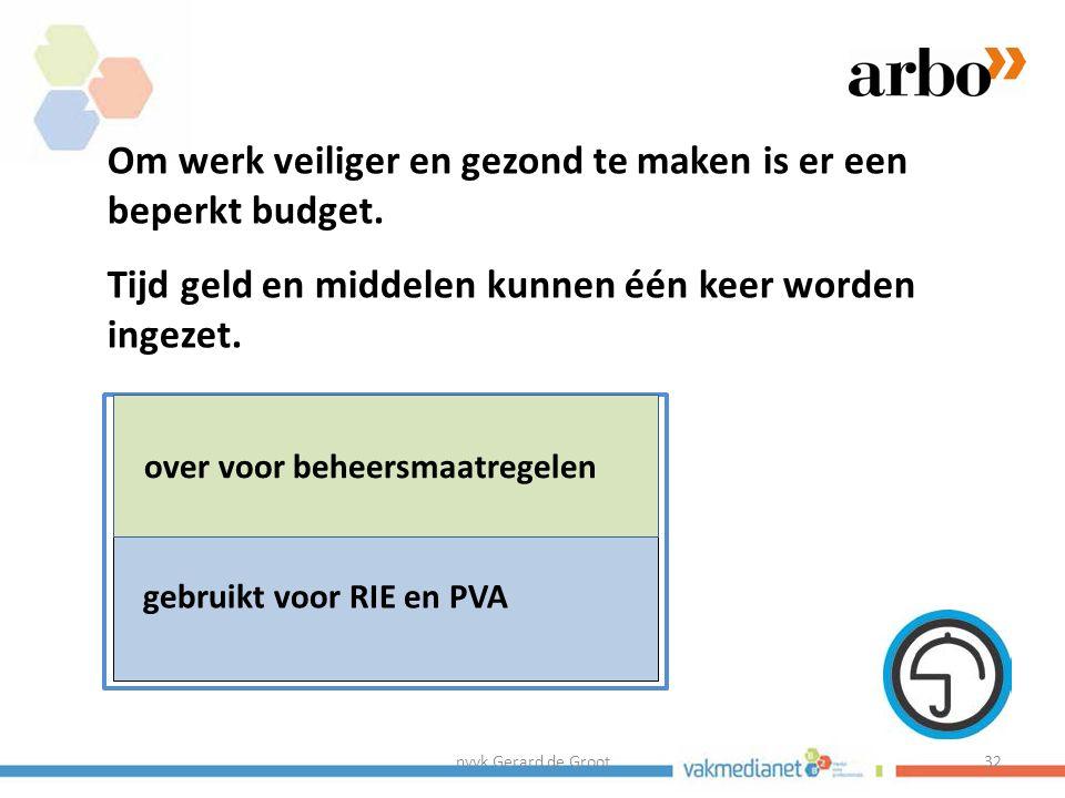 nvvk Gerard de Groot32 Om werk veiliger en gezond te maken is er een beperkt budget.