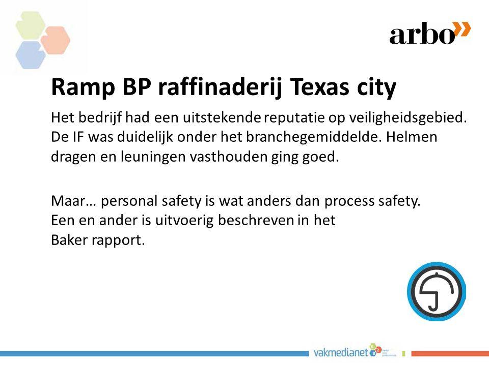 Ramp BP raffinaderij Texas city Het bedrijf had een uitstekende reputatie op veiligheidsgebied.