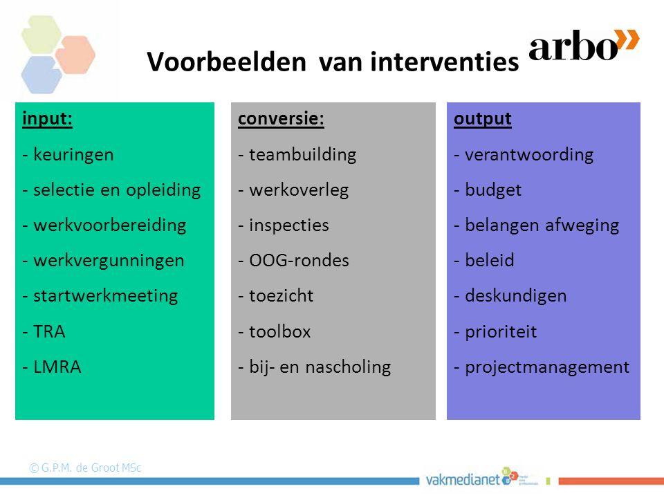 Voorbeelden van interventies input: - keuringen - selectie en opleiding - werkvoorbereiding - werkvergunningen - startwerkmeeting - TRA - LMRA conversie: - teambuilding - werkoverleg - inspecties - OOG-rondes - toezicht - toolbox - bij- en nascholing output - verantwoording - budget - belangen afweging - beleid - deskundigen - prioriteit - projectmanagement © G.P.M.