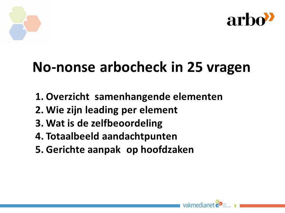No-nonse arbocheck in 25 vragen 1.Overzicht samenhangende elementen 2.Wie zijn leading per element 3.Wat is de zelfbeoordeling 4.Totaalbeeld aandachtpunten 5.Gerichte aanpak op hoofdzaken