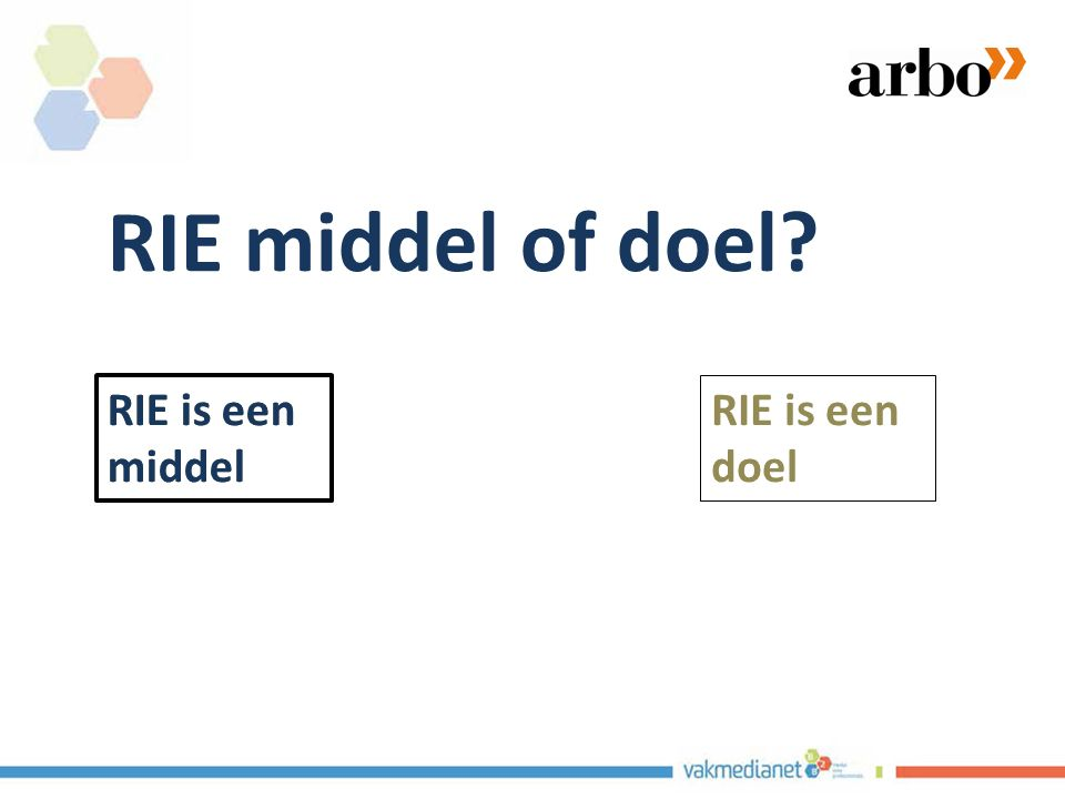 RIE middel of doel? RIE is een doel RIE is een middel