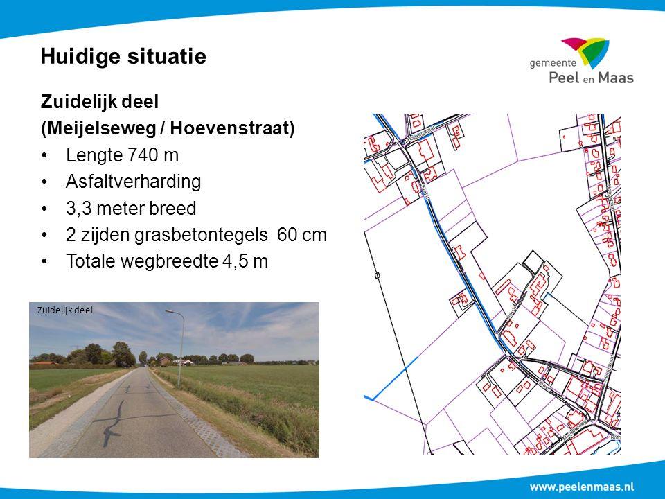 Huidige situatie Zuidelijk deel (Meijelseweg / Hoevenstraat) Lengte 740 m Asfaltverharding 3,3 meter breed 2 zijden grasbetontegels 60 cm Totale wegbreedte 4,5 m Zuidelijk deel