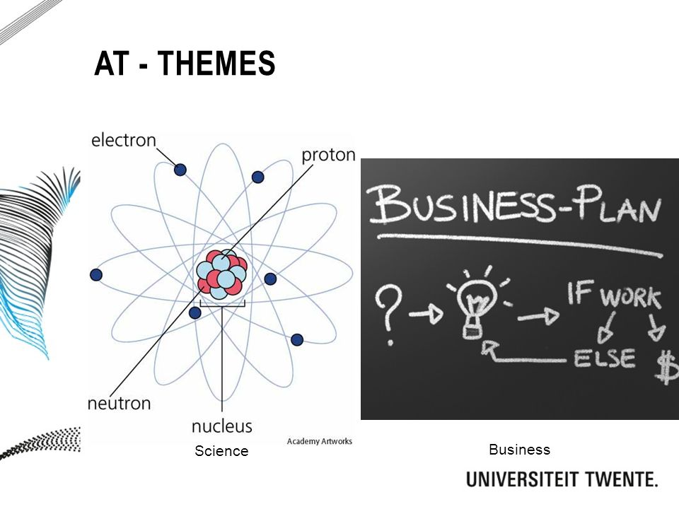Science Business AT - THEMES