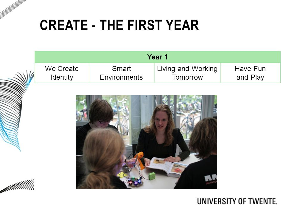 CREATE - THE FIRST YEAR Year 1 We Create Identity Smart Environments Living and Working Tomorrow Have Fun and Play