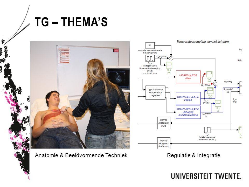 TG – THEMA'S Anatomie & Beeldvormende TechniekRegulatie & Integratie