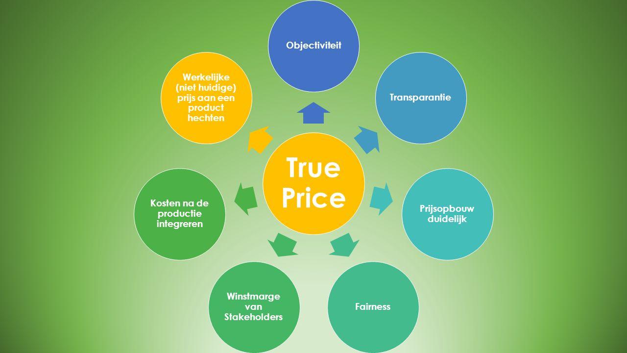 True Price ObjectiviteitTransparantie Prijsopbouw duidelijk Fairness Winstmarge van Stakeholders Kosten na de productie integreren Werkelijke (niet huidige) prijs aan een product hechten