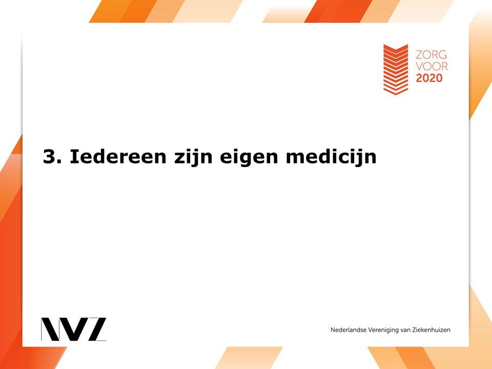 Investeringen in ontwikkeling medicijnen stijgt met een stabiel aantal registraties Toenemende investeringen in geneesmiddelen Stabiel aantal geregistreerde middelen per jaar Bron: Nefarma, farmafeiten 2013 3