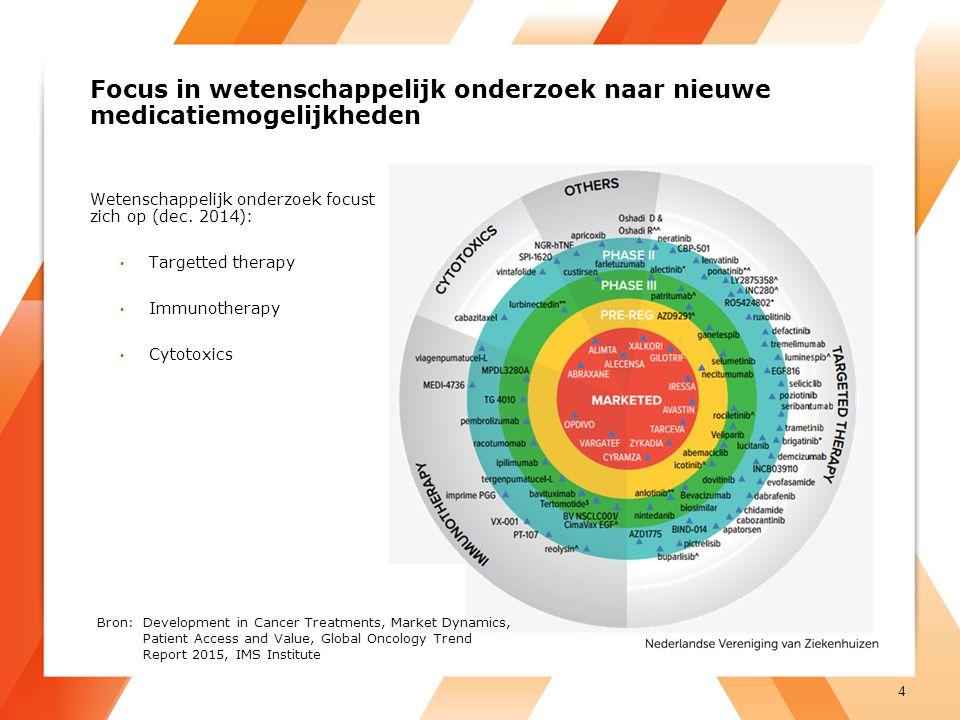 Focus in wetenschappelijk onderzoek naar nieuwe medicatiemogelijkheden Wetenschappelijk onderzoek focust zich op (dec. 2014): Targetted therapy Immuno