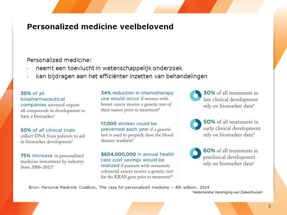 Personalized medicine veelbelovend Personalized medicine: neemt een toevlucht in wetenschappelijk onderzoek kan bijdragen aan het efficiënter inzetten