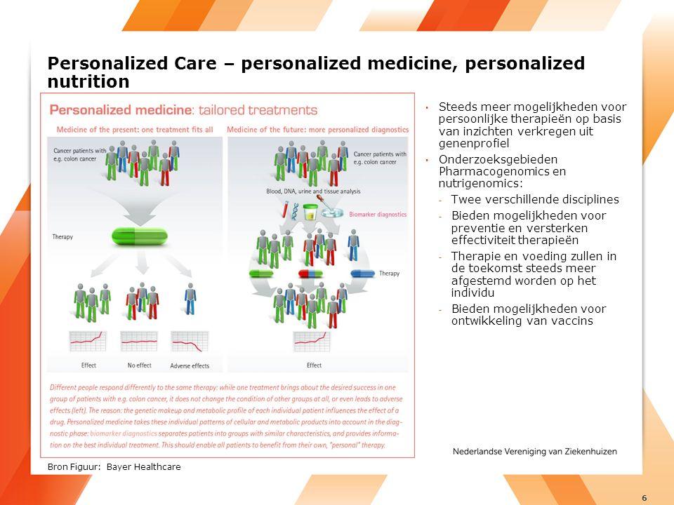 Personalized Care – personalized medicine, personalized nutrition Steeds meer mogelijkheden voor persoonlijke therapieën op basis van inzichten verkre