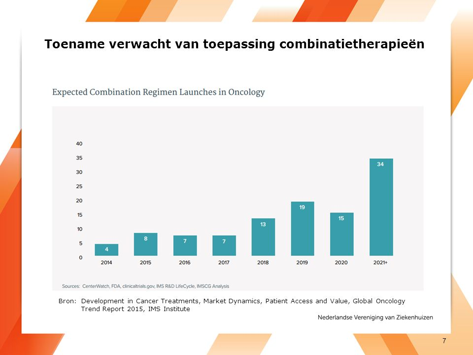 Toename verwacht van toepassing combinatietherapieën 7 Bron: Development in Cancer Treatments, Market Dynamics, Patient Access and Value, Global Oncology Trend Report 2015, IMS Institute