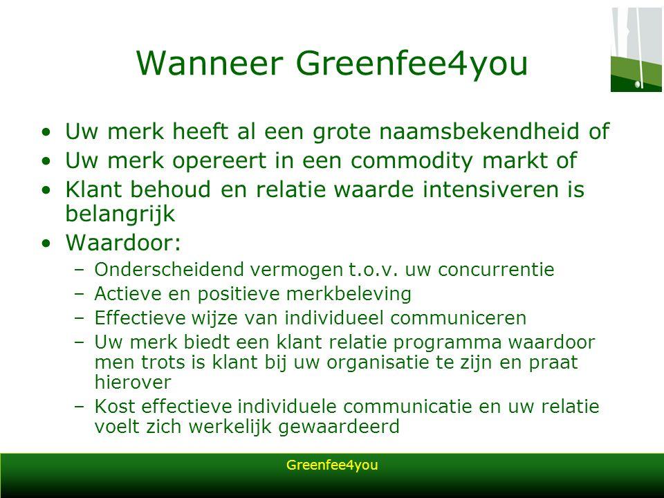 Greenfee4you Wanneer Greenfee4you Uw merk heeft al een grote naamsbekendheid of Uw merk opereert in een commodity markt of Klant behoud en relatie waarde intensiveren is belangrijk Waardoor: –Onderscheidend vermogen t.o.v.