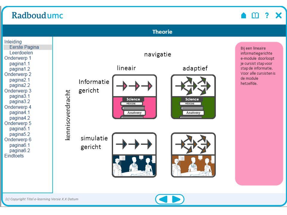 lineair Informatie gericht simulatie gericht navigatie kennisoverdracht Bij een lineaire informatiegerichte e-module doorloopt je cursist stap voor st