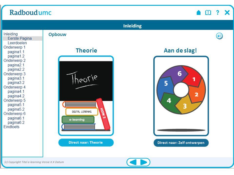 Theorie Deel 1: Theoretische basisprincipes van e-learning Aan bod komt: Wat is e-learning.