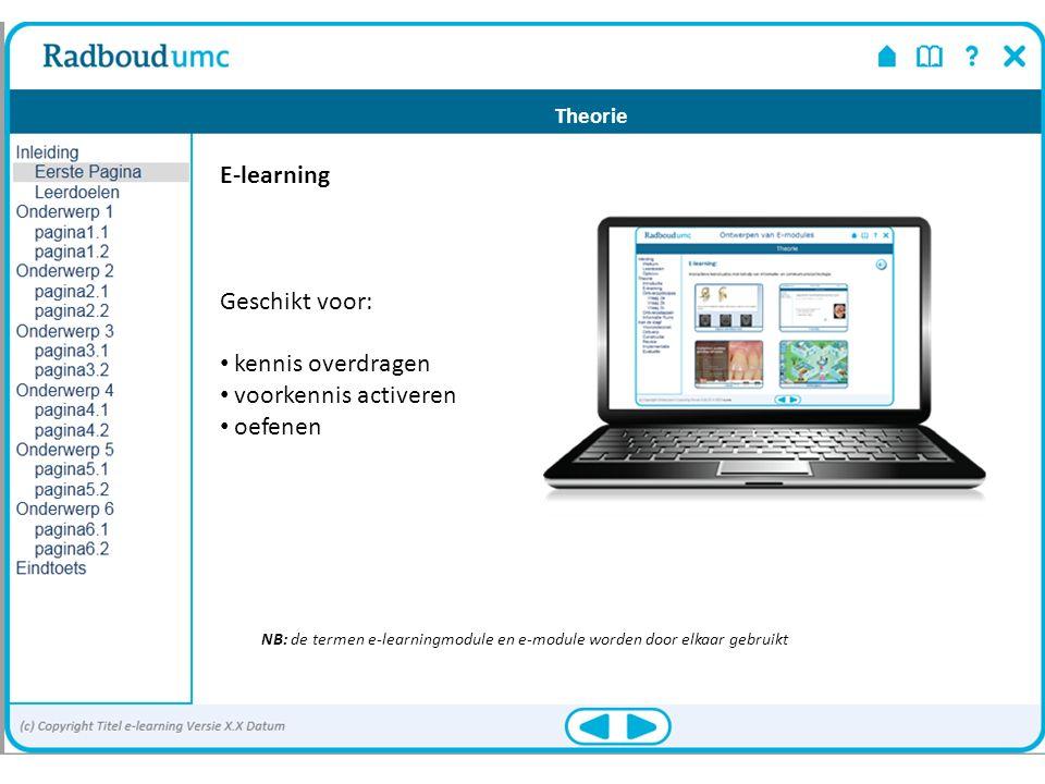 NB: de termen e-learningmodule en e-module worden door elkaar gebruikt E-learning Geschikt voor: kennis overdragen voorkennis activeren oefenen Theori