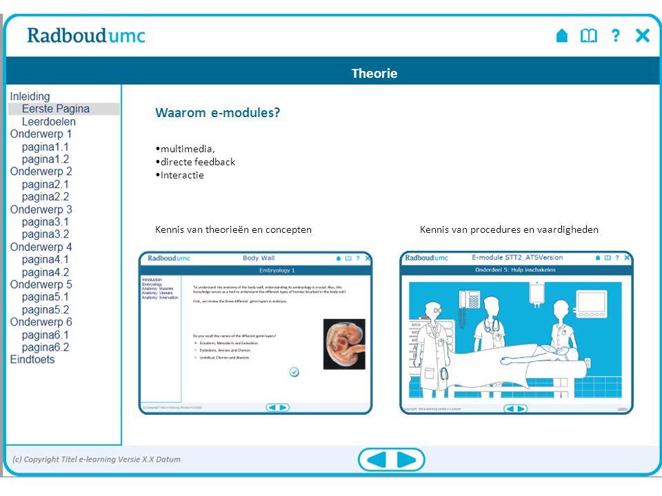 Waarom e-modules? multimedia, directe feedback Interactie Kennis van theorieën en conceptenKennis van procedures en vaardigheden Theorie