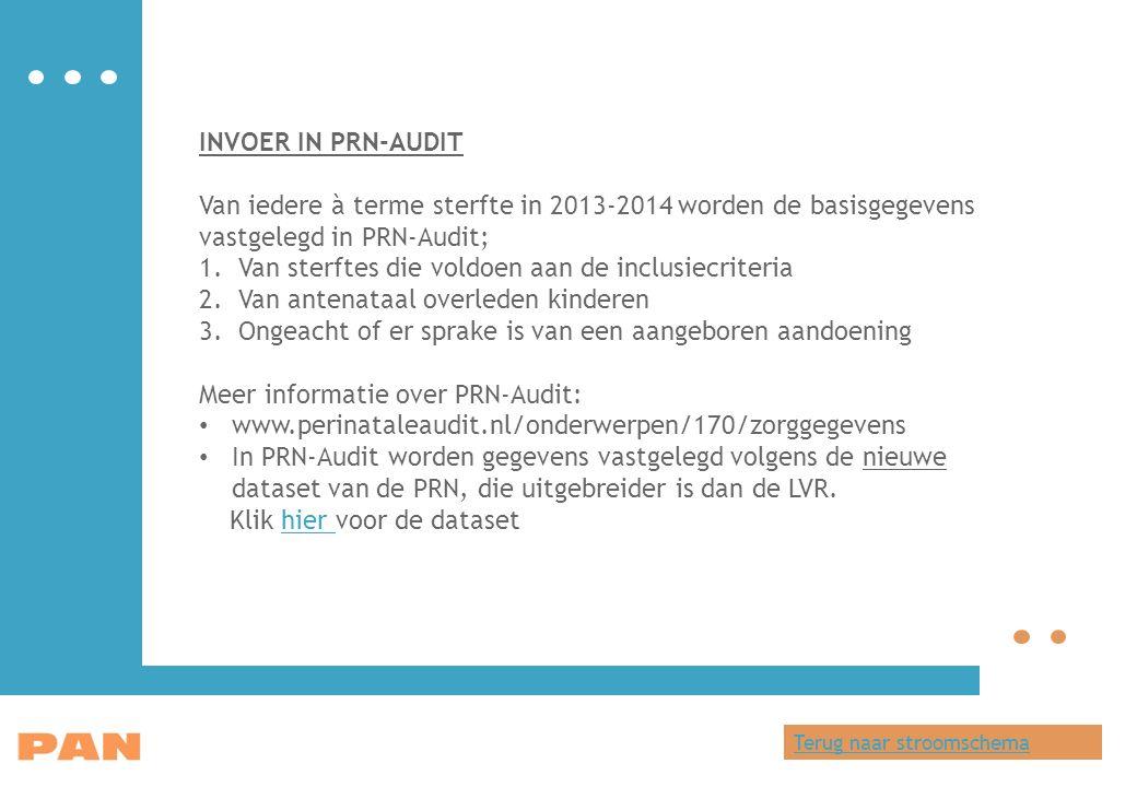 3 INVOER IN PRN-AUDIT Van iedere à terme sterfte in 2013-2014 worden de basisgegevens vastgelegd in PRN-Audit; 1.Van sterftes die voldoen aan de inclusiecriteria 2.Van antenataal overleden kinderen 3.Ongeacht of er sprake is van een aangeboren aandoening Meer informatie over PRN-Audit: www.perinataleaudit.nl/onderwerpen/170/zorggegevens In PRN-Audit worden gegevens vastgelegd volgens de nieuwe dataset van de PRN, die uitgebreider is dan de LVR.
