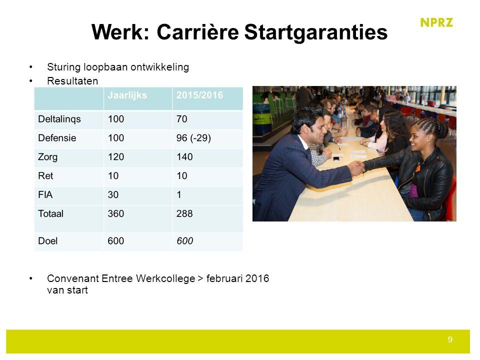 Werk: Carrière Startgaranties Sturing loopbaan ontwikkeling Resultaten Convenant Entree Werkcollege > februari 2016 van start 9