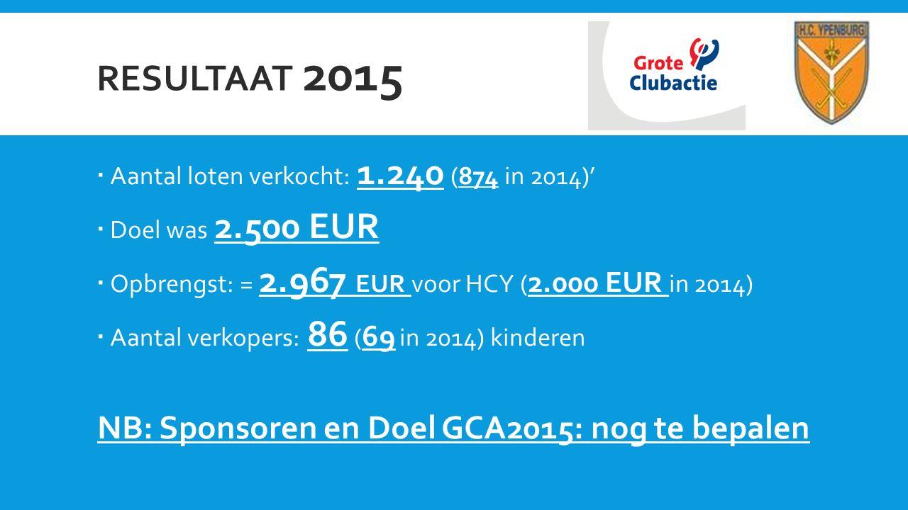 RESULTAAT 2015  Aantal loten verkocht: 1.240 (874 in 2014)'  Doel was 2.500 EUR  Opbrengst: = 2.967 EUR voor HCY ( 2.000 EUR in 2014)  Aantal verkopers: 86 ( 69 in 2014) kinderen NB: Sponsoren en Doel GCA2015: nog te bepalen