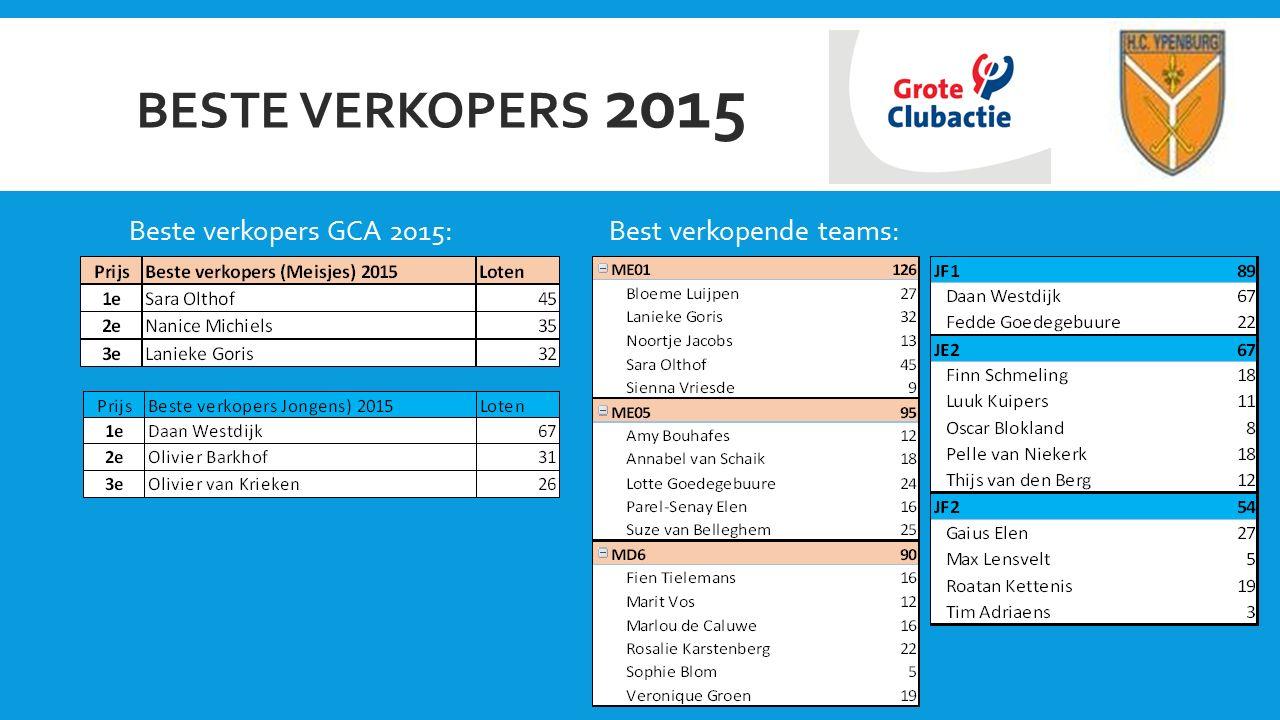 BESTE VERKOPERS 2015 Beste verkopers GCA 2015: Best verkopende teams: