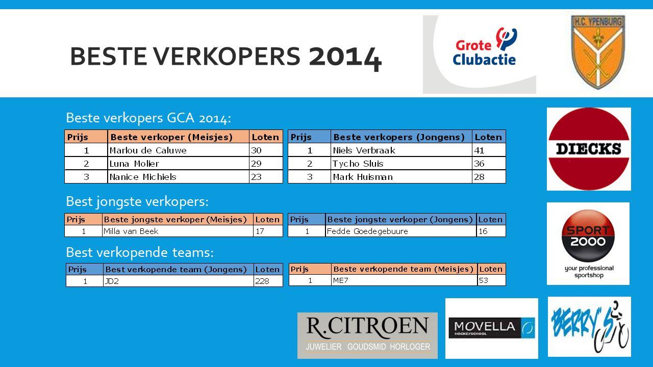 BESTE VERKOPERS 2014 Beste verkopers GCA 2014: Best jongste verkopers: Best verkopende teams:
