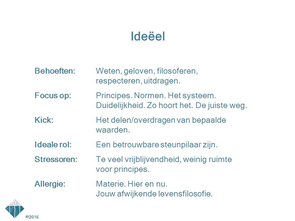 ©2016 Ideëel Behoeften:Weten, geloven, filosoferen, respecteren, uitdragen.