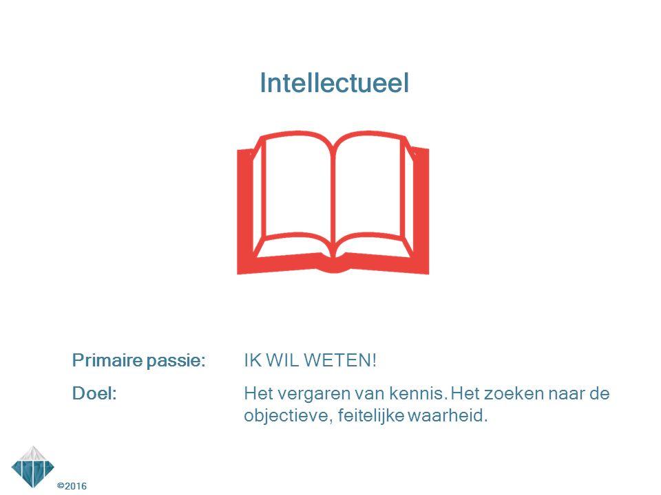 ©2016 Intellectueel Behoeften:Waarnemen, toetsen, begrijpen en systematiseren.